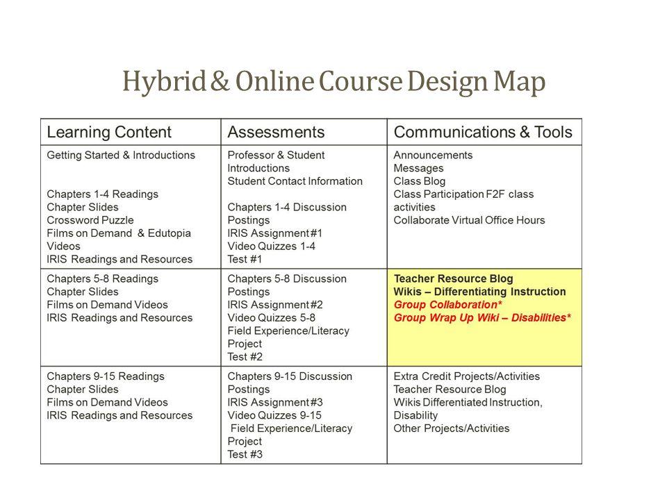 Hybrid & Online Course Design Map