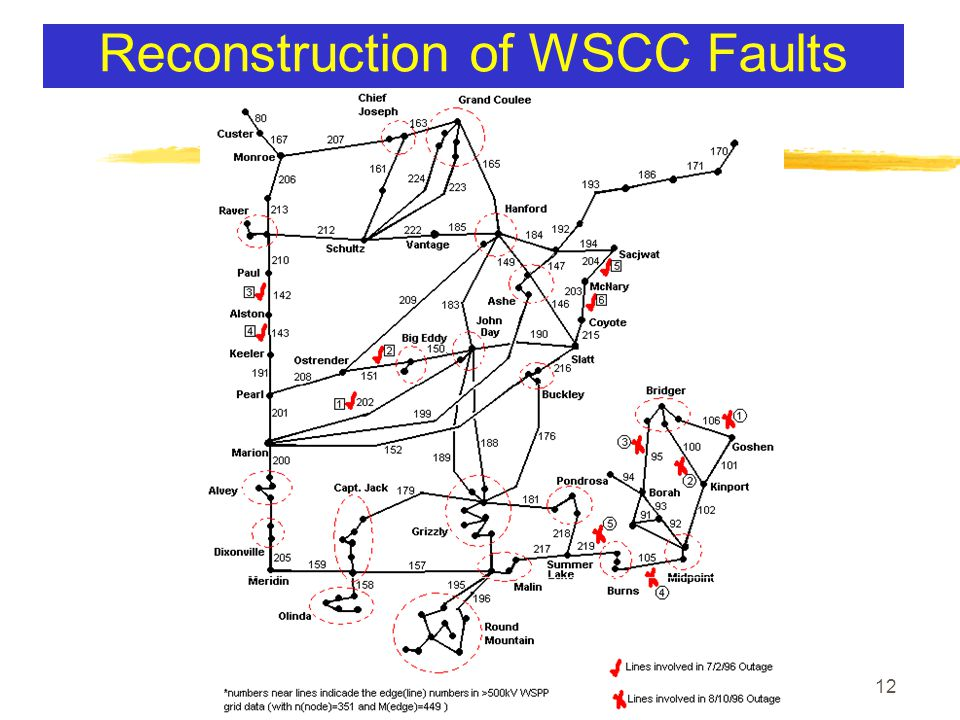 12 Reconstruction of WSCC Faults
