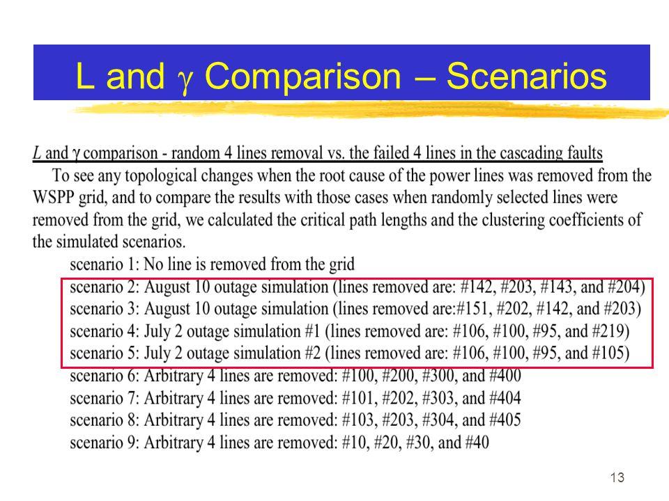 13 L and  Comparison – Scenarios