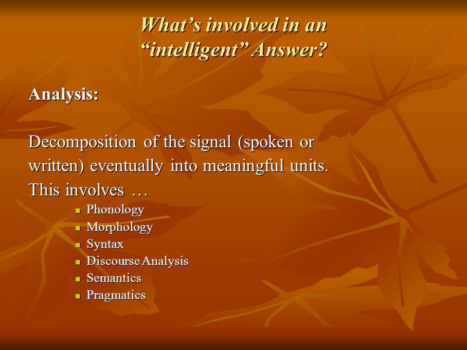 What's involved in an intelligent Answer.