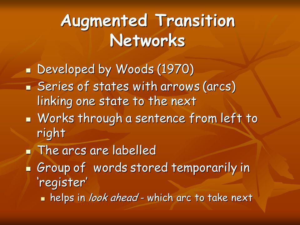 Augmented Transition Networks Developed by Woods (1970) Developed by Woods (1970) Series of states with arrows (arcs) linking one state to the next Series of states with arrows (arcs) linking one state to the next Works through a sentence from left to right Works through a sentence from left to right The arcs are labelled The arcs are labelled Group of words stored temporarily in 'register' Group of words stored temporarily in 'register' helps in look ahead - which arc to take next helps in look ahead - which arc to take next