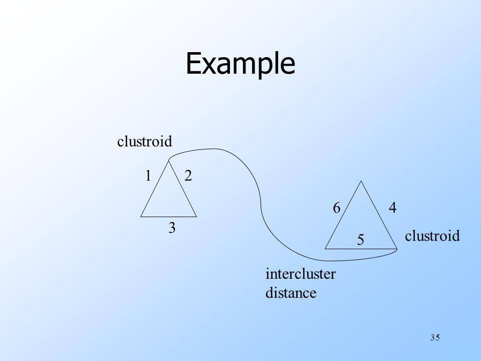 35 Example 12 3 4 5 6 intercluster distance clustroid