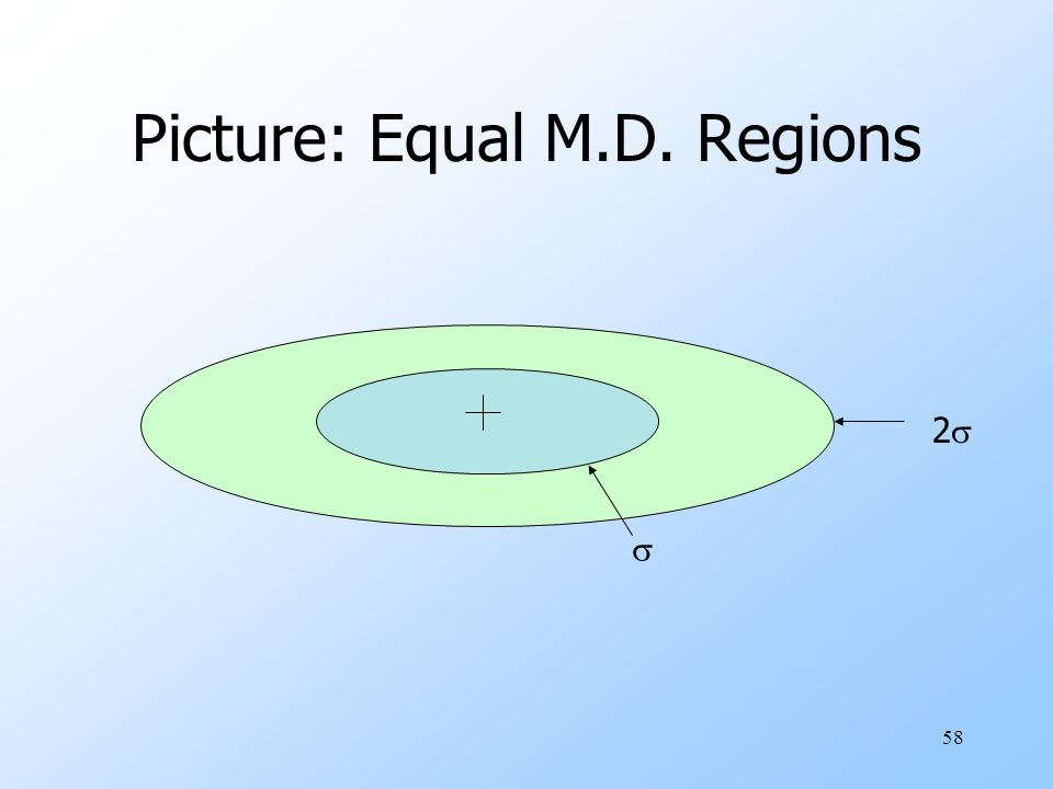 58 Picture: Equal M.D. Regions  22