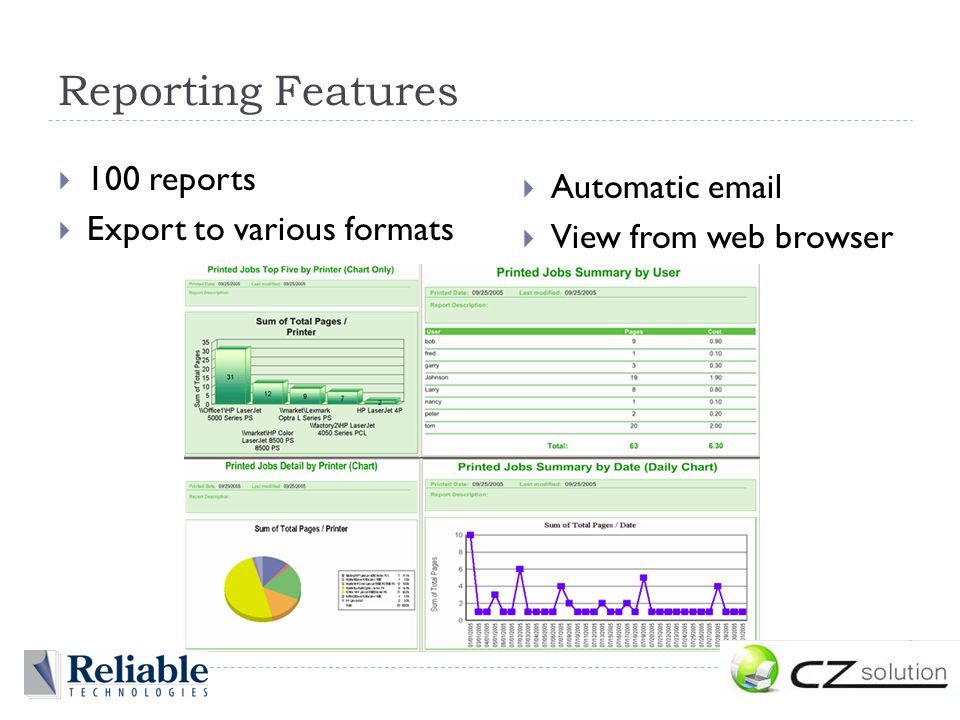 Reporting Features  100 reports  Export to various formats  Automatic email  View from web browser
