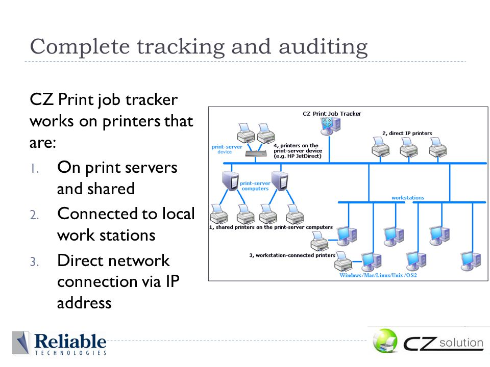 Centralized print manager  Charge for printing  Monitor printer usage  Set controls for users and/or groups  Resume, pause, cancel or restart print jobs  Administrators can make updates from any computer  Archive copies of print jobs