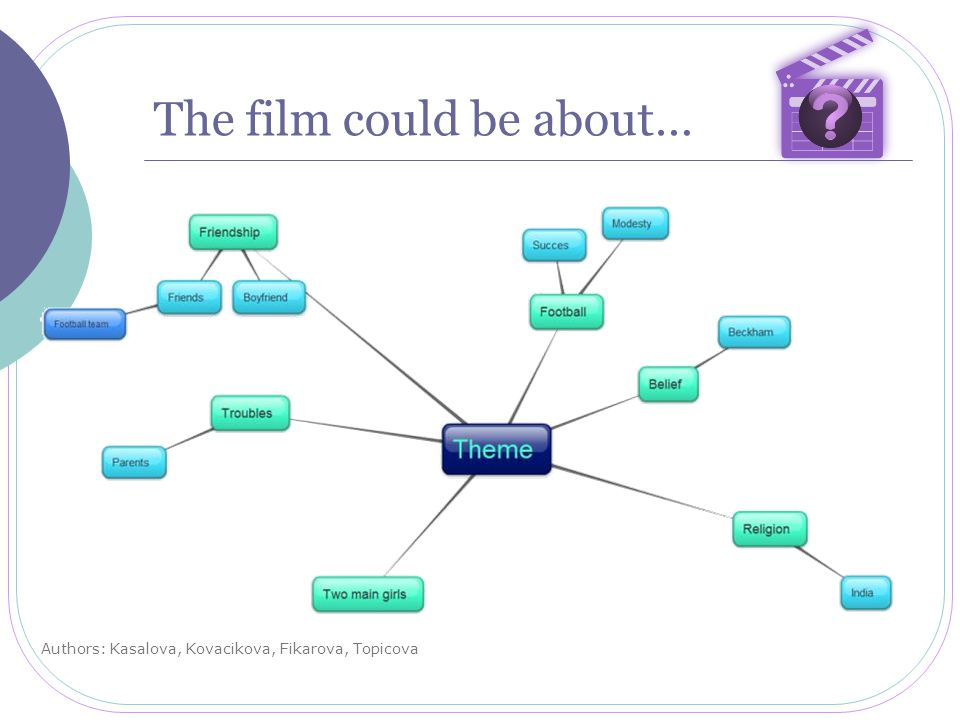 The film could be about… Authors: Stanek, Benes, Tomek, Hendrych