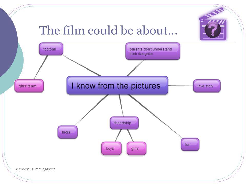 The film could be about… Authors: Vavrova, Skalova, Suslikova, Popelkova