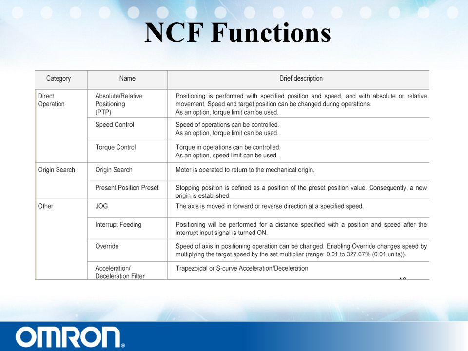 NCF Functions