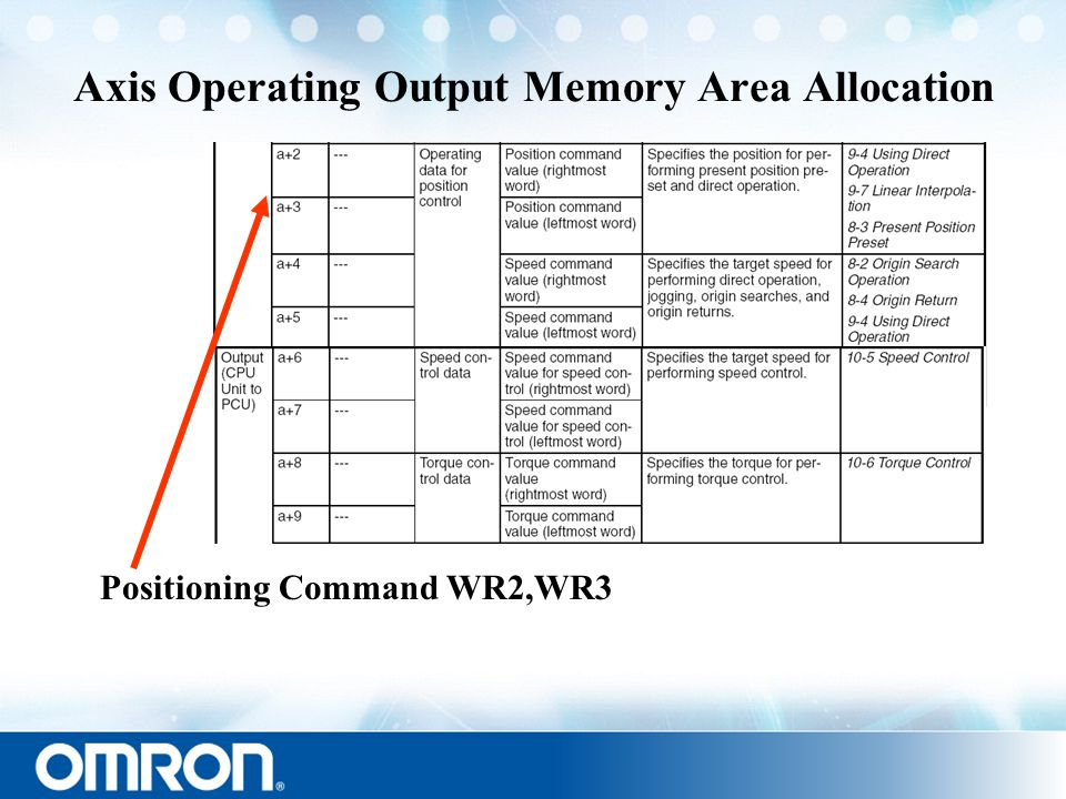 Axis Operating Output Memory Area Allocation Positioning Command WR2,WR3