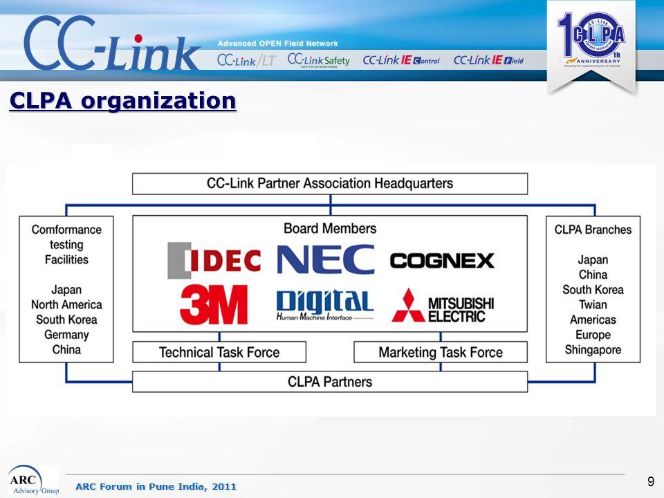 ARC Forum in Pune India, 2011 9 CLPA organization