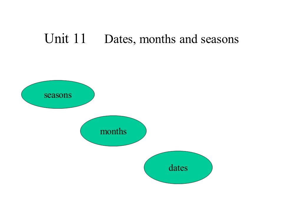 Unit 11 Dates, months and seasons seasons months dates