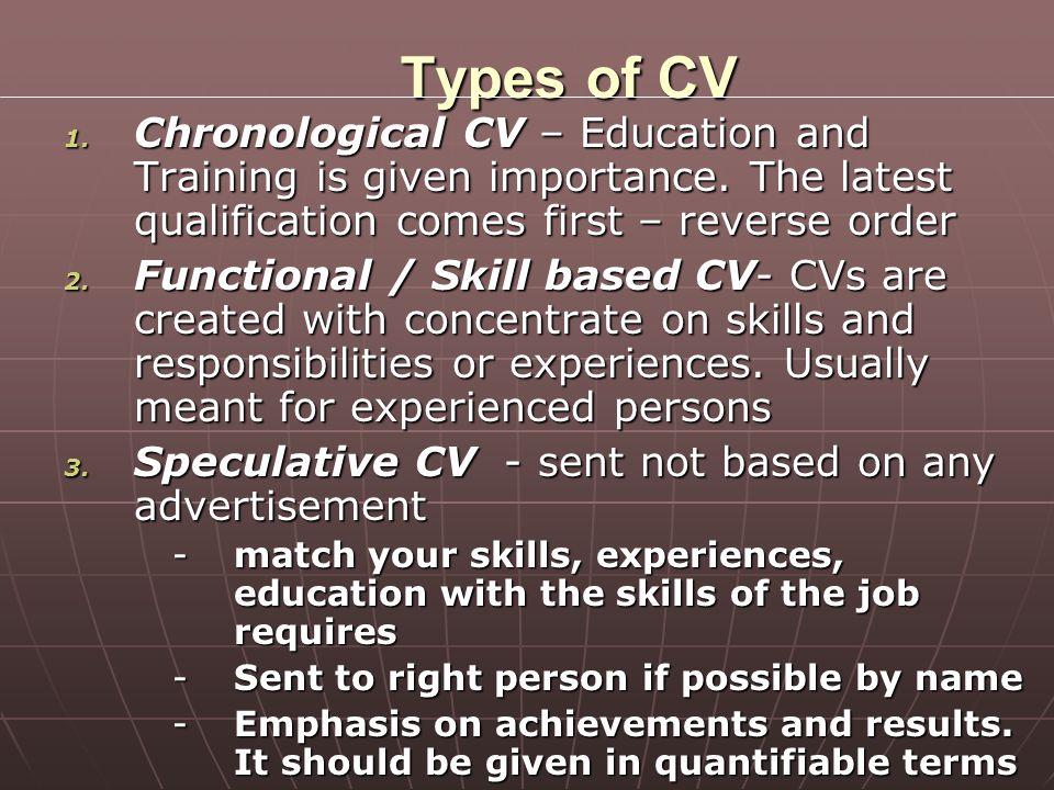 DONT'S 1.Avoid folding your CV 2.