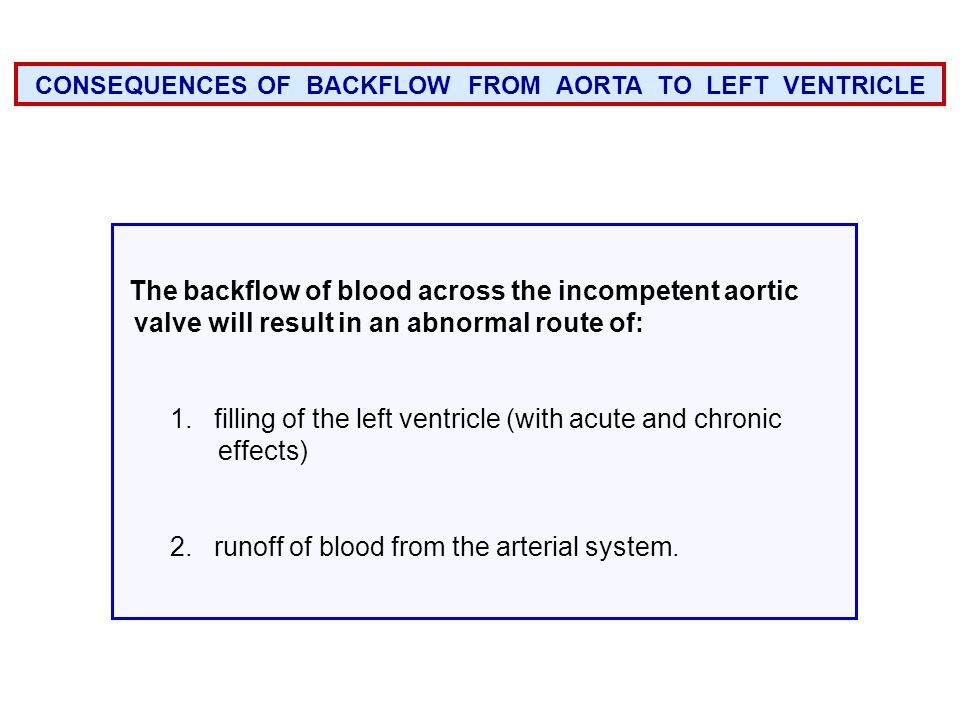 CONSEQUENCES OF BACKFLOW FROM AORTA TO LEFT VENTRICLE The backflow of blood across the incompetent aortic valve will result in an abnormal route of: 1.