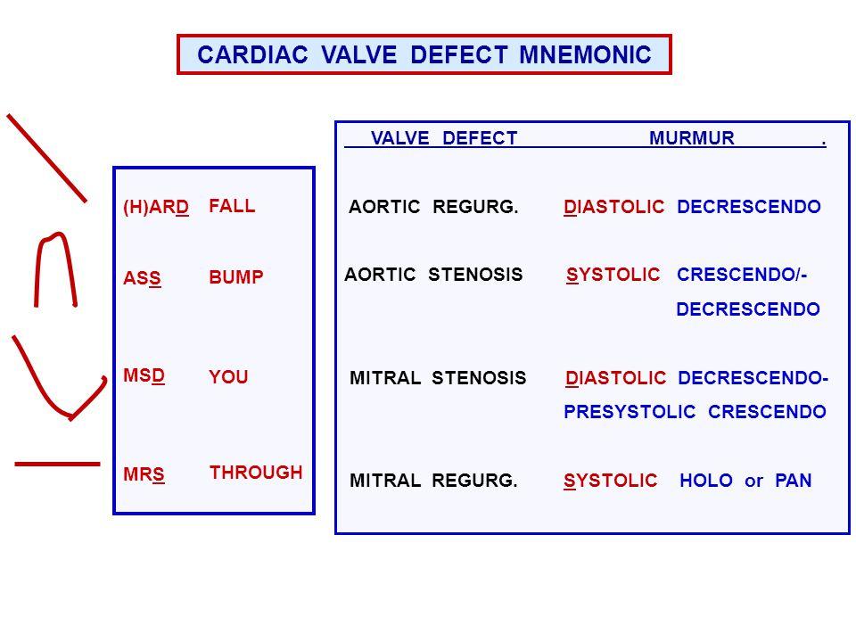 CARDIAC VALVE DEFECT MNEMONIC VALVE DEFECT MURMUR. AORTIC REGURG. DIASTOLIC DECRESCENDO AORTIC STENOSIS SYSTOLIC CRESCENDO/- DECRESCENDO MITRAL STENOS