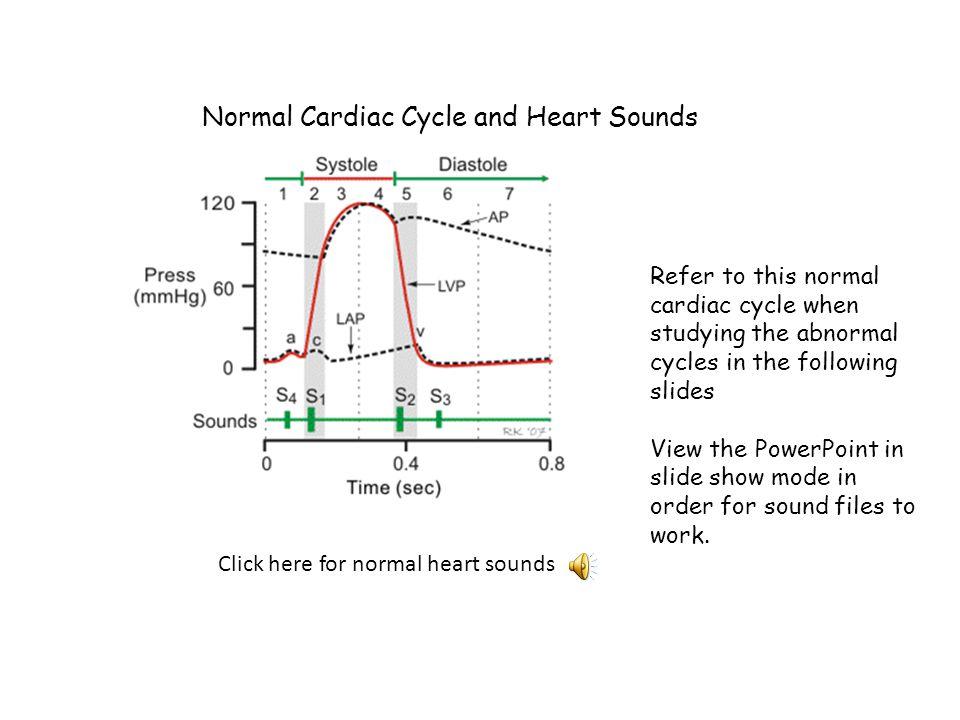 Valve Defects /Cardiac Cycle UNM School of Medicine CV/Pulmonary/Renal Block scwood@salud.unm.edu