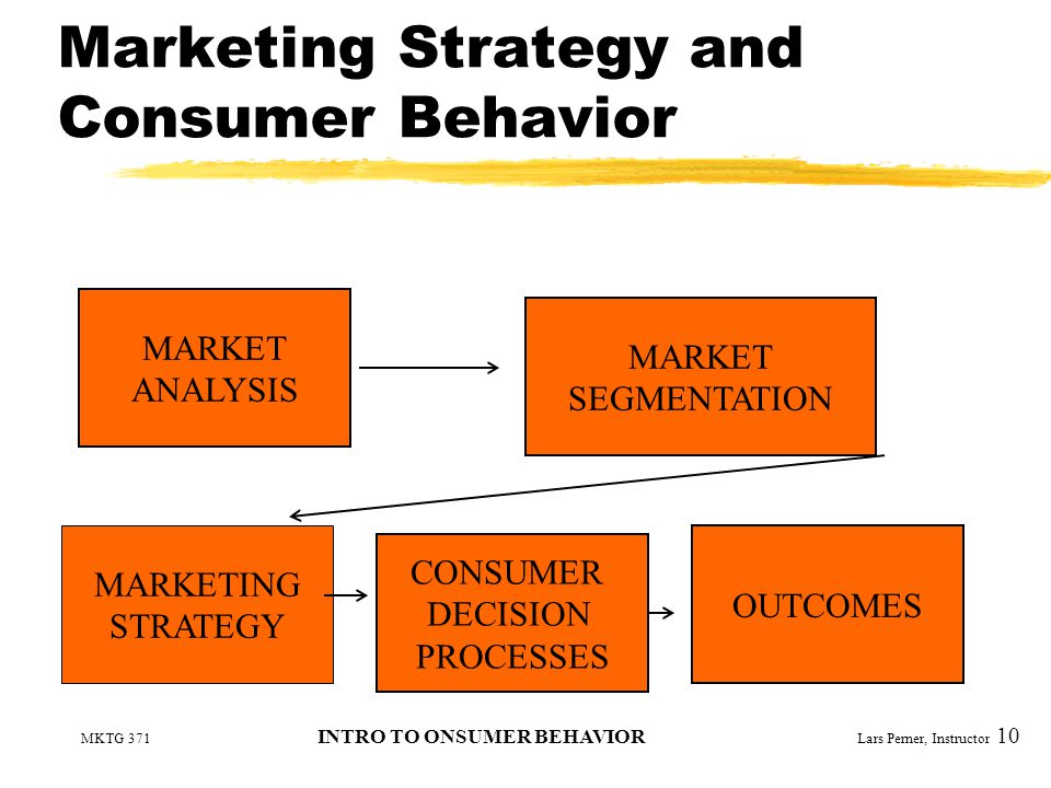 MKTG 371 INTRO TO ONSUMER BEHAVIOR Lars Perner, Instructor 10 Marketing Strategy and Consumer Behavior MARKET ANALYSIS MARKETING STRATEGY MARKET SEGMENTATION CONSUMER DECISION PROCESSES OUTCOMES