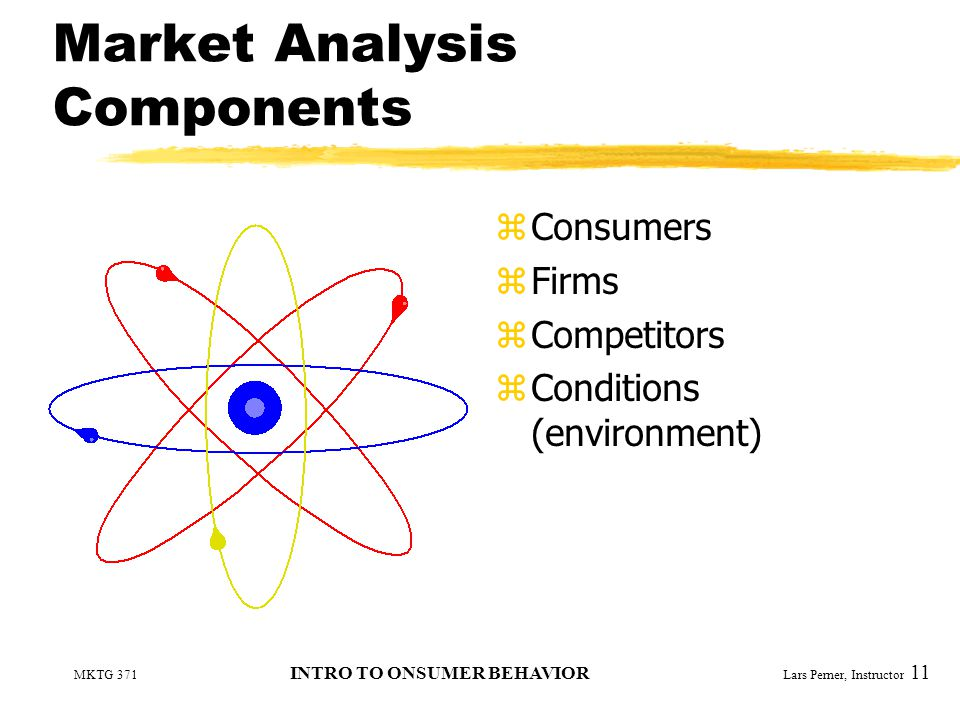 MKTG 371 INTRO TO ONSUMER BEHAVIOR Lars Perner, Instructor 11 Market Analysis Components zConsumers zFirms zCompetitors zConditions (environment)