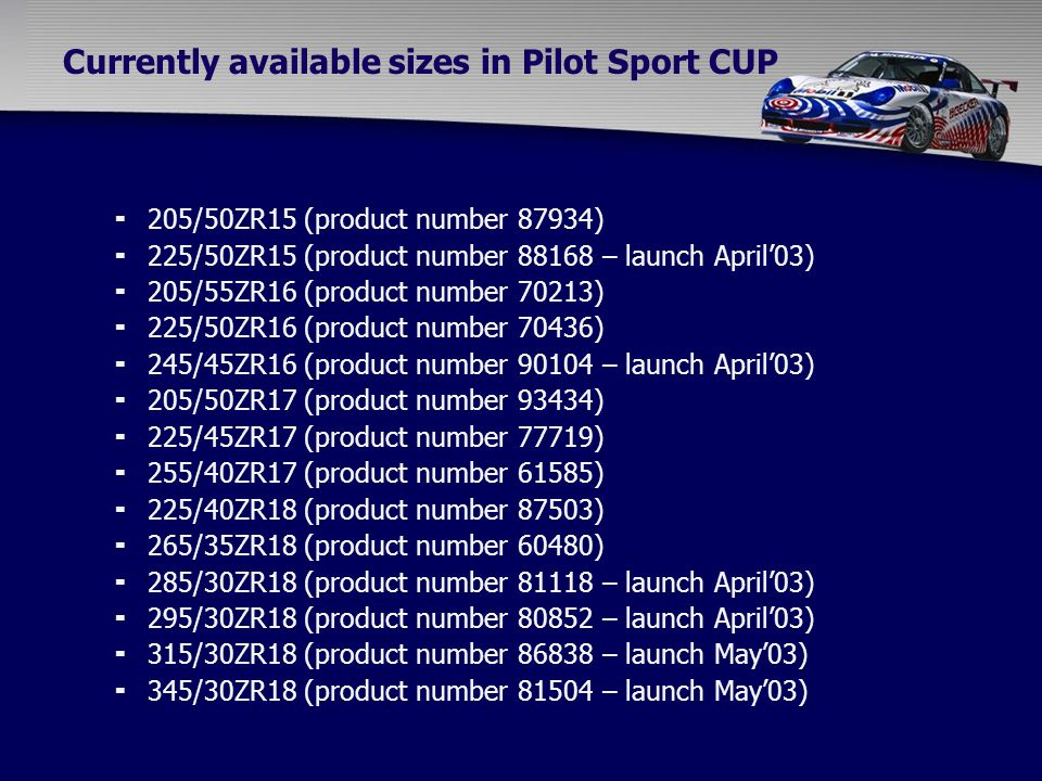 Currently available sizes in Pilot Sport CUP  205/50ZR15 (product number 87934)  225/50ZR15 (product number 88168 – launch April'03)  205/55ZR16 (p