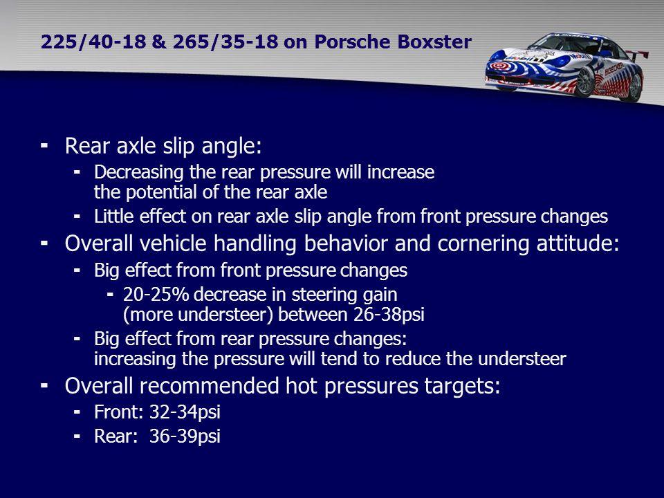 225/40-18 & 265/35-18 on Porsche Boxster  Rear axle slip angle:  Decreasing the rear pressure will increase the potential of the rear axle  Little