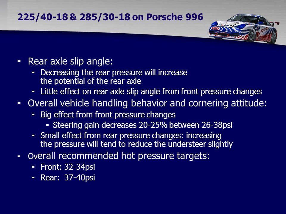 225/40-18 & 285/30-18 on Porsche 996  Rear axle slip angle:  Decreasing the rear pressure will increase the potential of the rear axle  Little effe