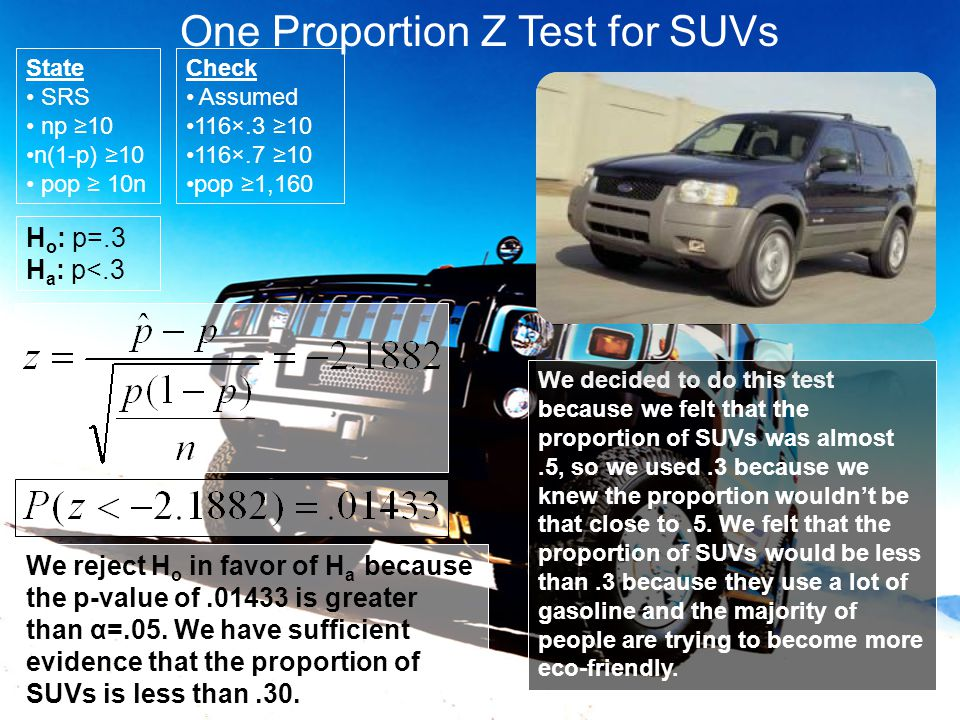 One Proportion Z Test for SUVs H o : p=.3 H a : p<.3 State SRS np ≥10 n(1-p) ≥10 pop ≥ 10n Check Assumed 116×.3 ≥10 116×.7 ≥10 pop ≥1,160 We reject H o in favor of H a because the p-value of.01433 is greater than α=.05.