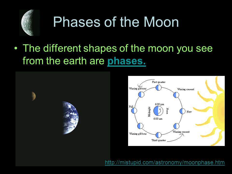 Phases of the Moon The different shapes of the moon you see from the earth are phases. http://mistupid.com/astronomy/moonphase.htm