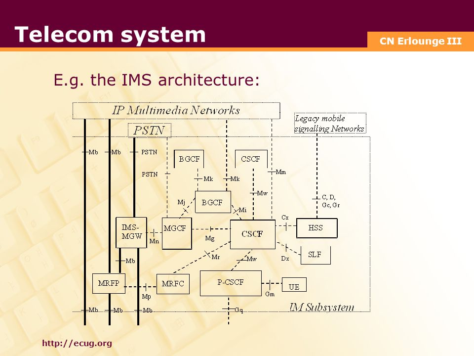 CN Erlounge III http://ecug.org Telecom system E.g. the IMS architecture: