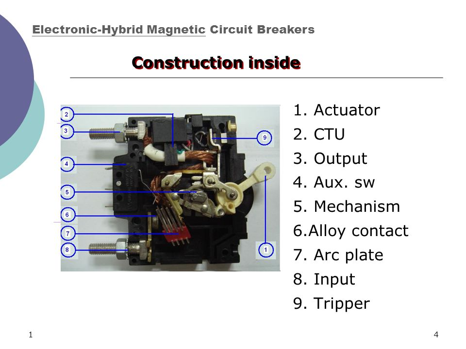 14 1. Actuator 2. CTU 3. Output 4. Aux. sw 5. Mechanism 6.Alloy contact 7. Arc plate 8. Input 9. Tripper Electronic-Hybrid Magnetic Circuit Breakers C