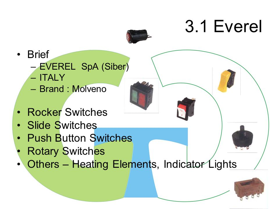 2.1 EDK Brief –Echo Electric Co., Ltd.