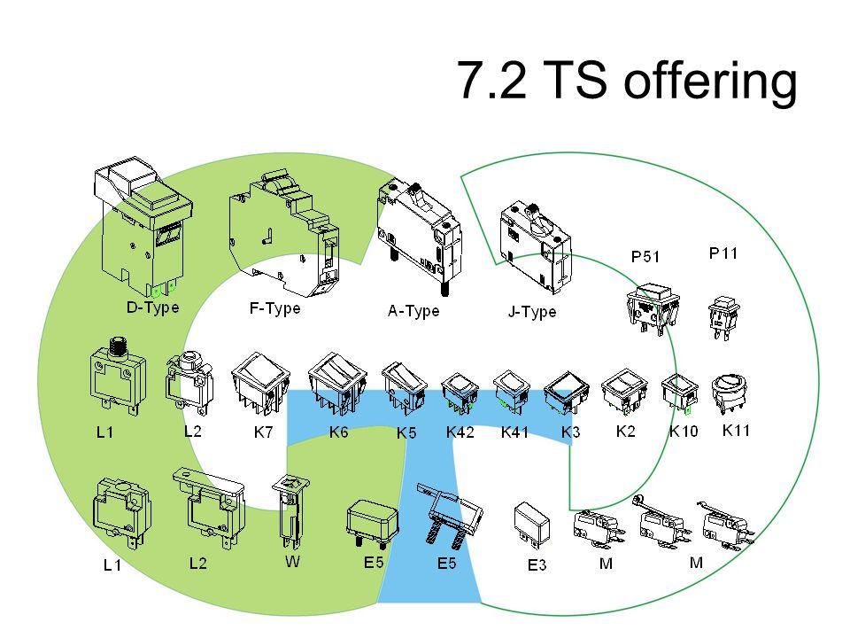7.1 TopStone TopStone Corp.