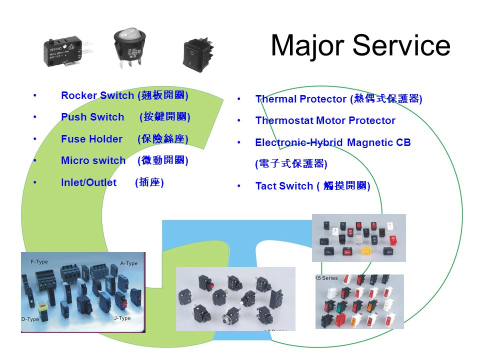Major Service Rocker Switch ( 翹板開關 ) Push Switch ( 按鍵開關 ) Fuse Holder ( 保險絲座 ) Micro switch ( 微動開關 ) Inlet/Outlet ( 插座 ) Thermal Protector ( 熱偶式保護器 ) Thermostat Motor Protector Electronic-Hybrid Magnetic CB ( 電子式保護器 ) Tact Switch ( 觸摸開關 )