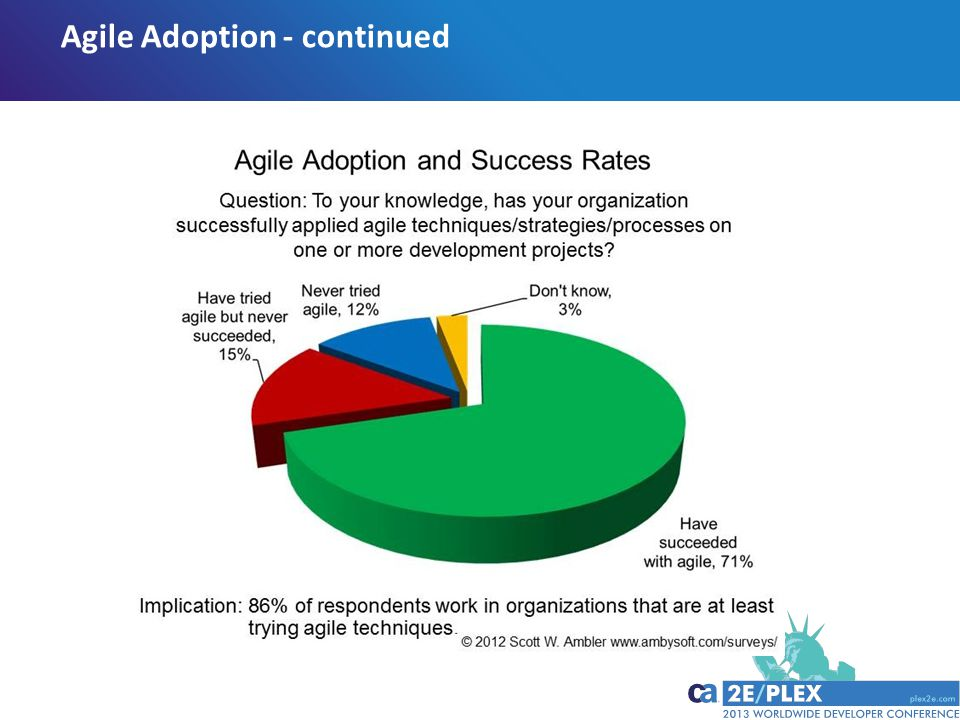Agile Adoption - continued