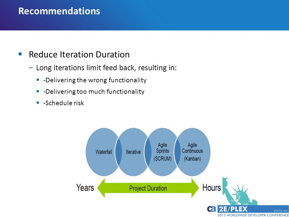 Recommendations  Reduce Iteration Duration –Long iterations limit feed back, resulting in:  -Delivering the wrong functionality  -Delivering too much functionality  -Schedule risk