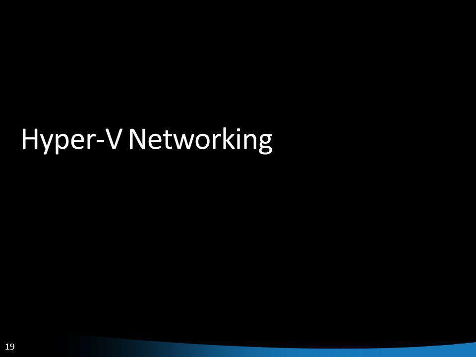 19 Hyper-V Networking