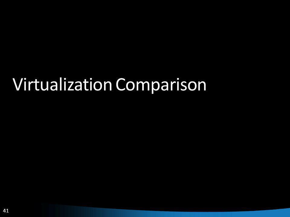 41 Virtualization Comparison