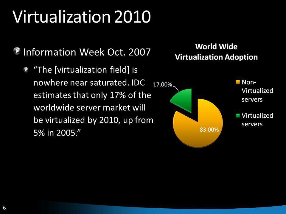 6 Virtualization 2010 Information Week Oct.
