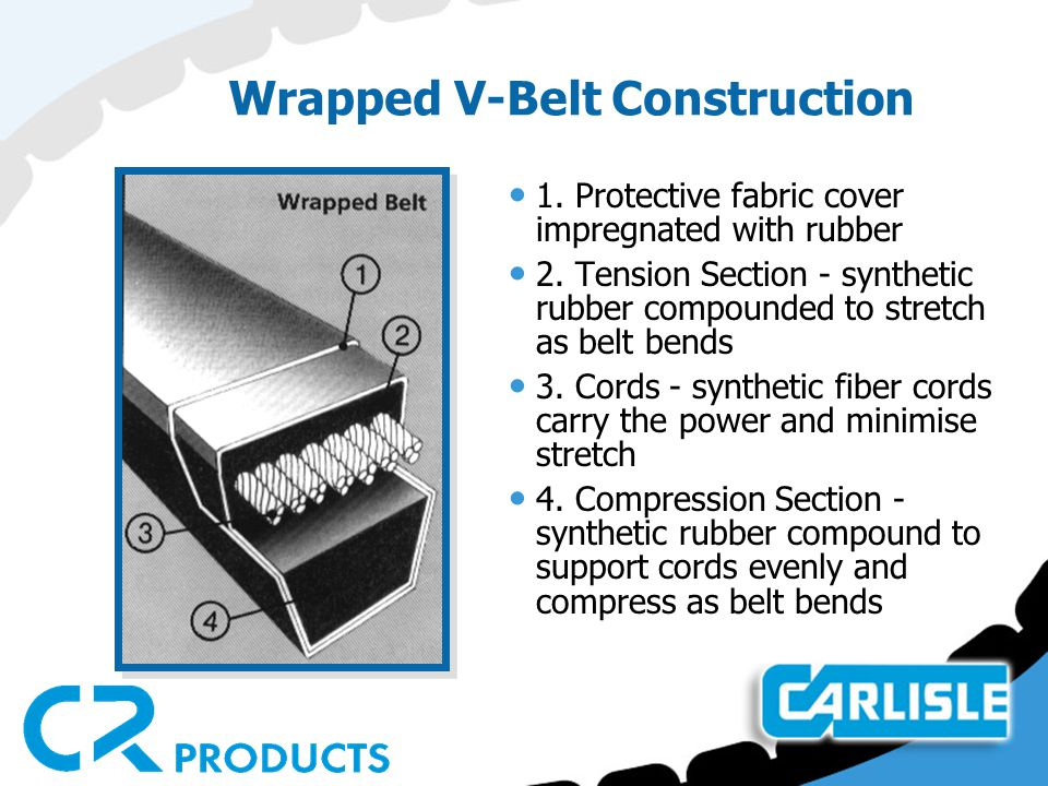 Wrapped V-Belt Construction 1. Protective fabric cover impregnated with rubber 2. Tension Section - synthetic rubber compounded to stretch as belt ben