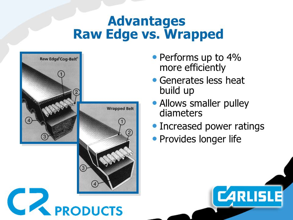 Advantages Raw Edge vs. Wrapped Performs up to 4% more efficiently Generates less heat build up Allows smaller pulley diameters Increased power rating