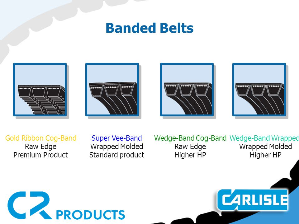 Banded Belts Gold Ribbon Cog-Band Raw Edge Premium Product Super Vee-Band Wrapped Molded Standard product Wedge-Band Cog-Band Raw Edge Higher HP Wedge