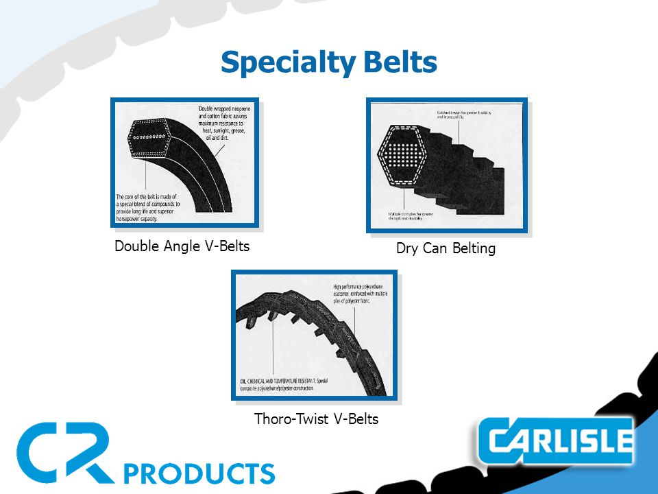 Specialty Belts Dry Can Belting Double Angle V-Belts Thoro-Twist V-Belts