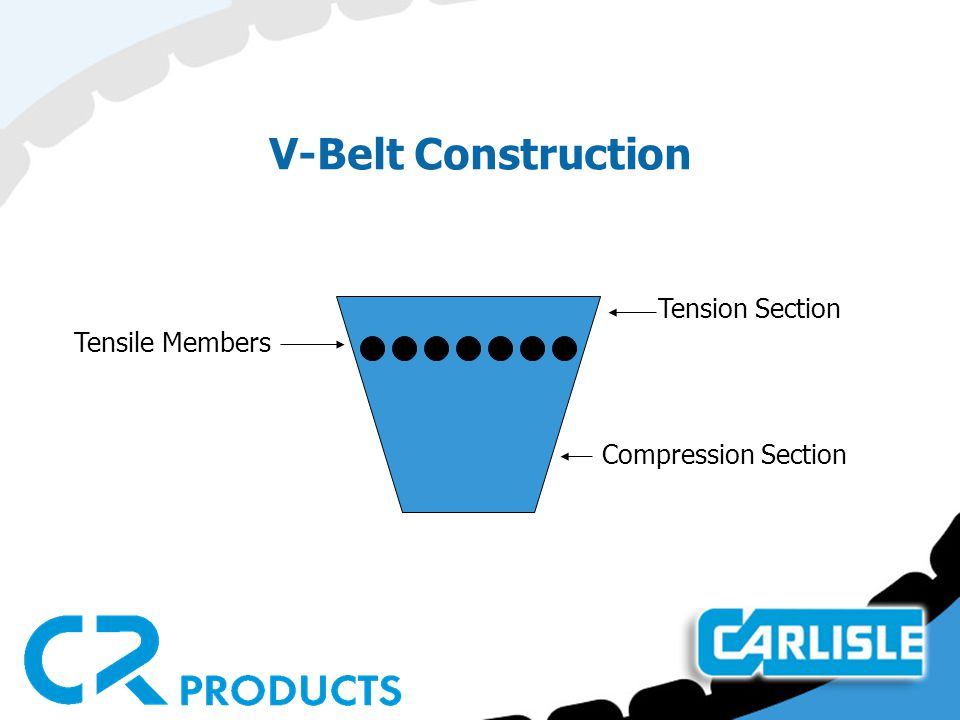 V-Belt Construction Compression Section Tension Section Tensile Members