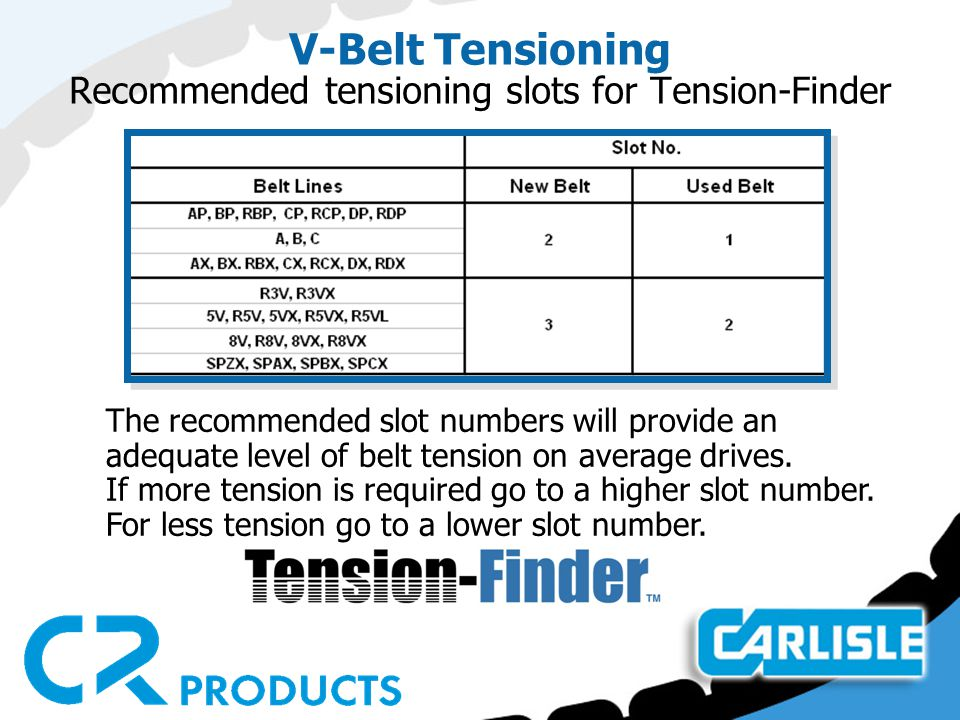 V-Belt Tensioning Recommended tensioning slots for Tension-Finder The recommended slot numbers will provide an adequate level of belt tension on avera