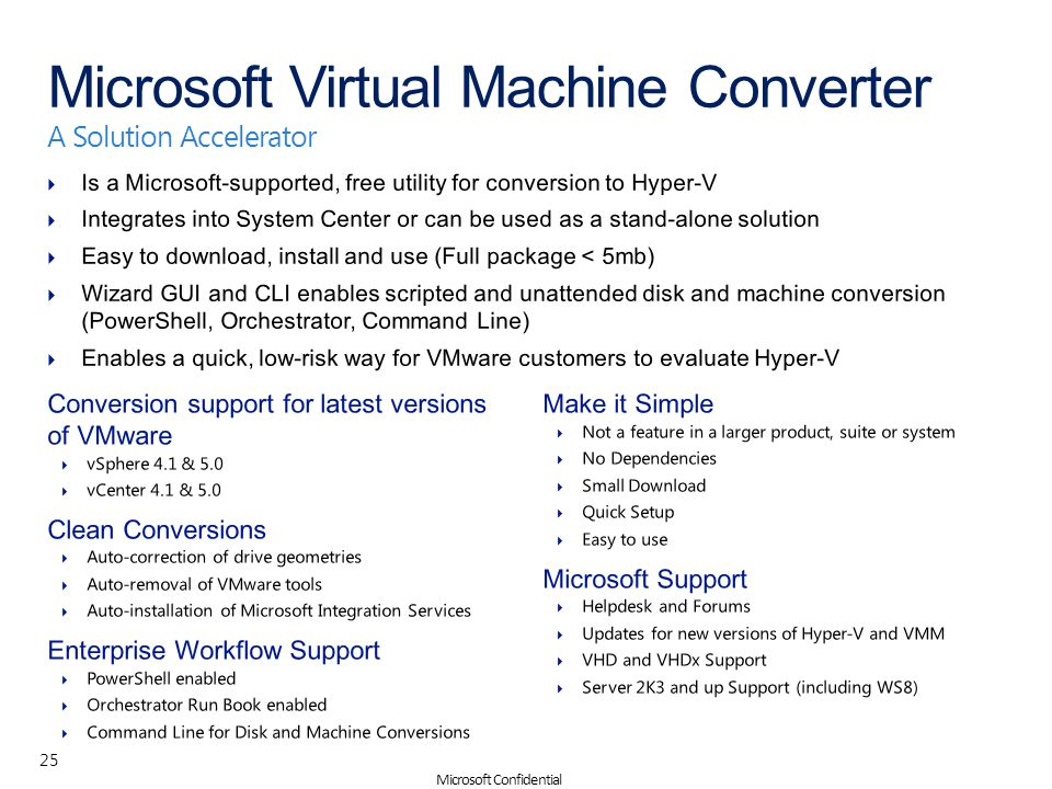 Microsoft Virtual Machine Converter A Solution Accelerator 25 Microsoft Confidential