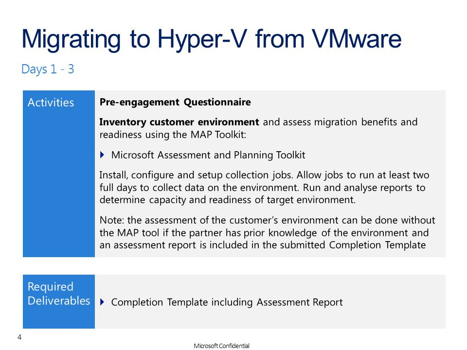 Days 1 - 3 Migrating to Hyper-V from VMware 4 Microsoft Confidential