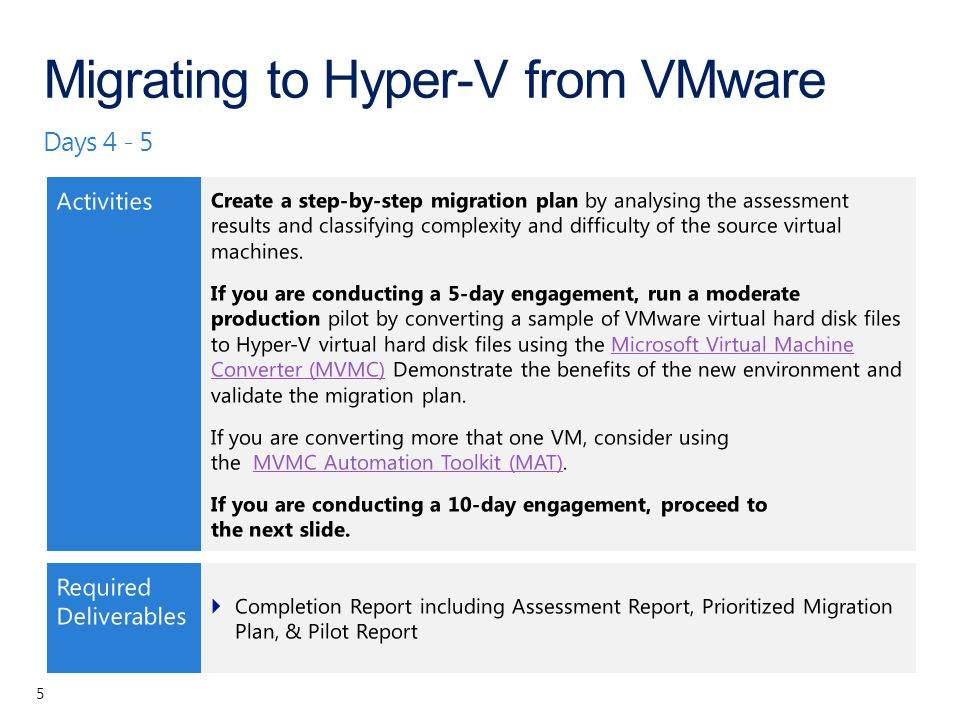 Days 4 - 5 Migrating to Hyper-V from VMware 5