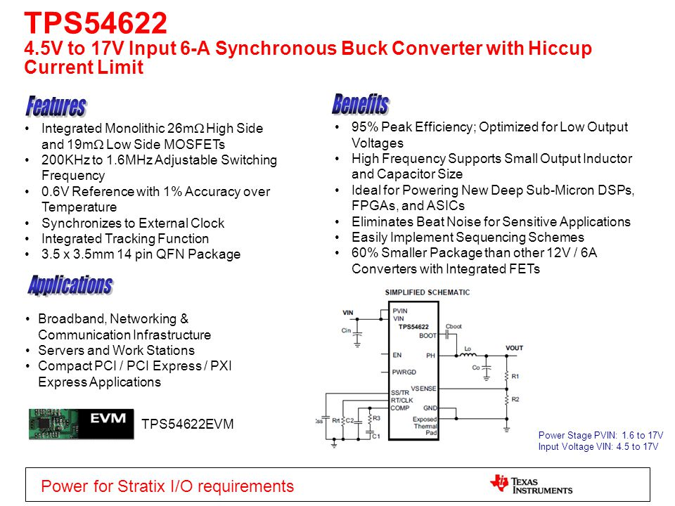 TPS54622 4.5V to 17V Input 6-A Synchronous Buck Converter with Hiccup Current Limit Integrated Monolithic 26m  High Side and 19m  Low Side MOSFETs 2