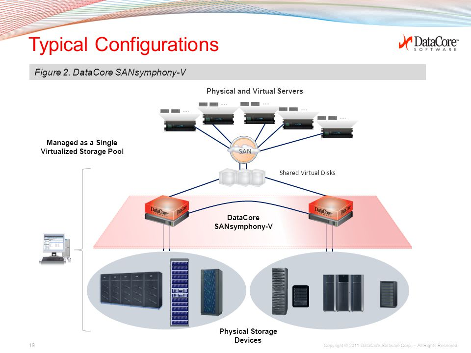Copyright © 2011 DataCore Software Corp. – All Rights Reserved. Typical Configurations 19 Figure 2. DataCore SANsymphony-V Physical Storage Devices SA