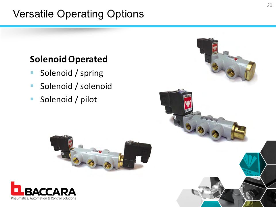Versatile Operating Options 20 Solenoid Operated  Solenoid / spring  Solenoid / solenoid  Solenoid / pilot