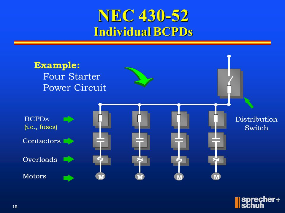 17 NEC 240-6 Standard BCPD Sizes The next standard size BCPD is allowed if the calculation does not match a standard size per NEC 240-6. Continue NEC