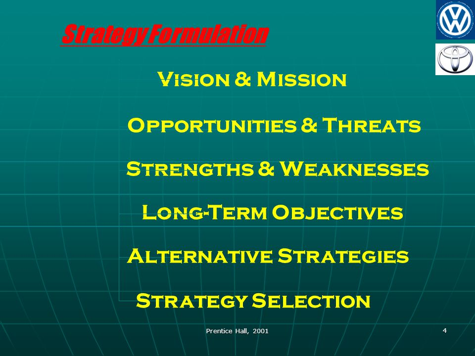 Prentice Hall, 2001 4 Strategy Formulation Vision & Mission Alternative Strategies Long-Term Objectives Strengths & Weaknesses Opportunities & Threats